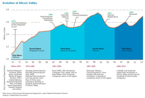 Silicon-Valley1